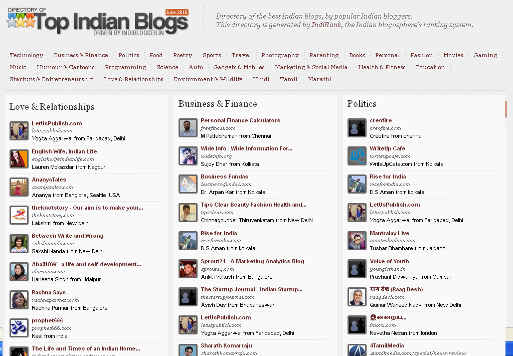 Best Indian Blogs - Business, Lifestyle, Fashion and Relationship