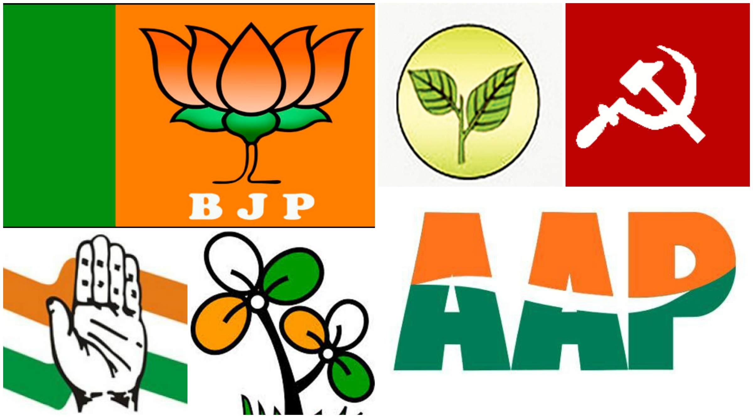 information about Indian political parties