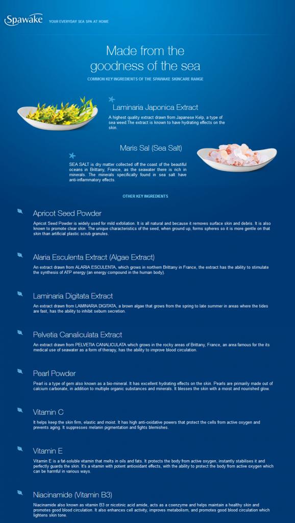 Spawake Products Minerals