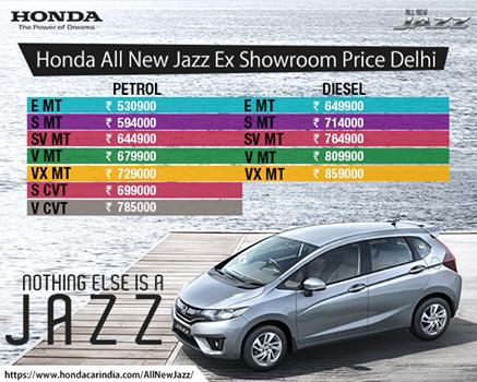 Honda Jazz Price Chart Delhi