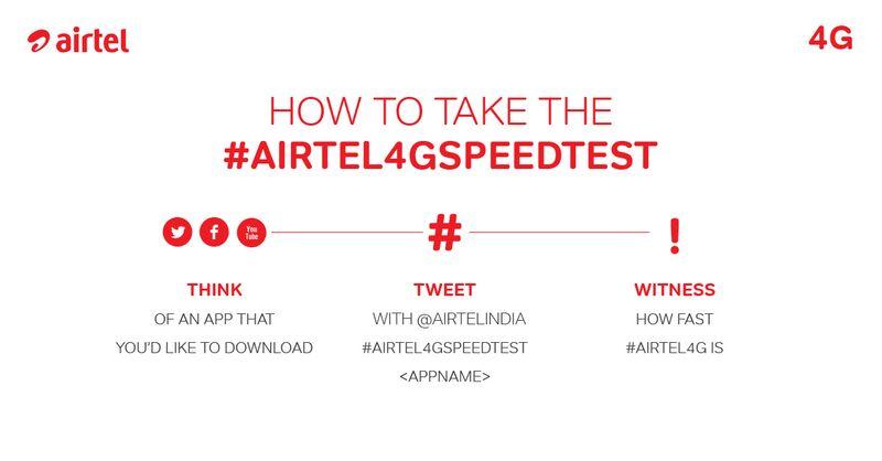 Airtel 4G test