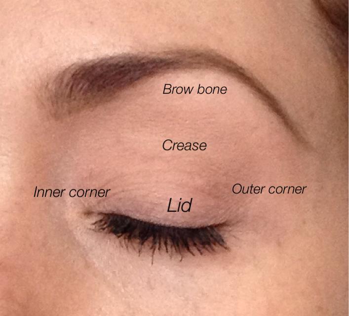 Smokey Eye Makeup For Daytime Tutorial