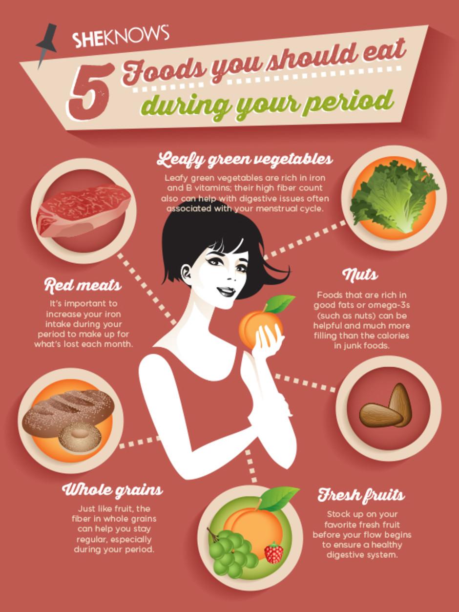Eat healthy diet in Periods